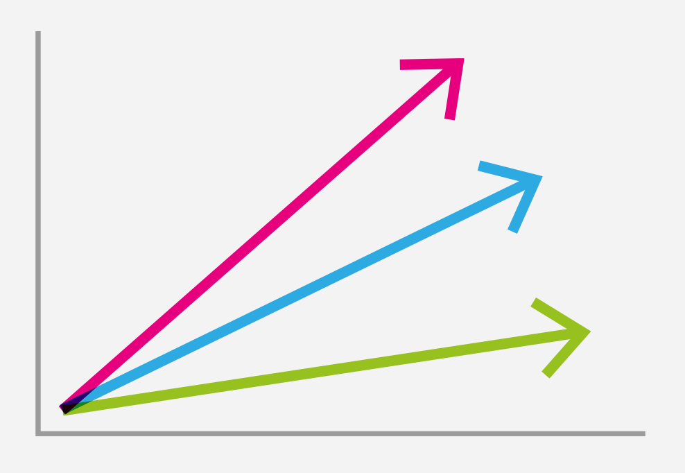 Stylised representation of dynamic estimates, showing a grey axis with pink, blue and green angled arrows, pointing towards the right